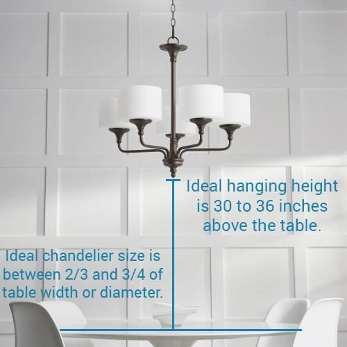 Choose The Right Size Lighting Fixture, How Big Should A Chandelier Be Over An Island